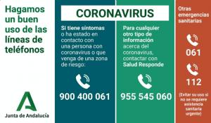 Teléfonos coronavirus Andalucía